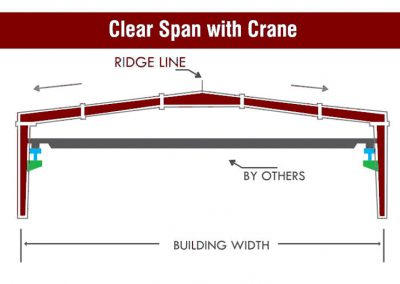 Clear Span with Crane Frame