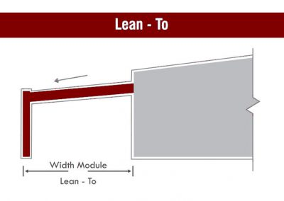 Lean- To Frame