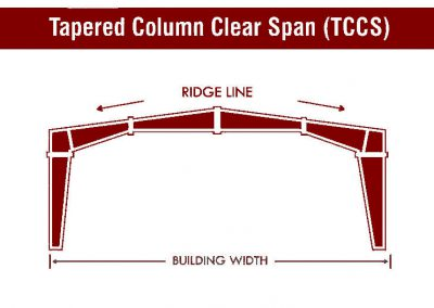 Tapered - Clear Span Frame